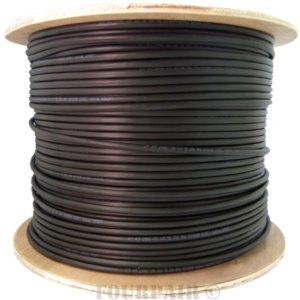 DINTEK RG6 COAXIAL CABLE